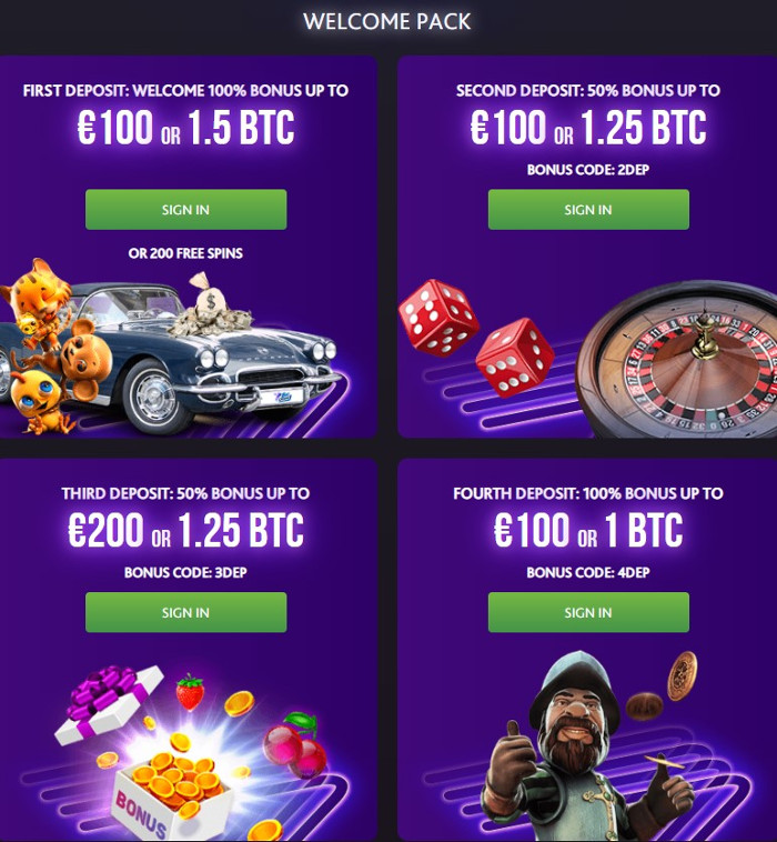 7BitCasino Welcome Bonus Package up to 5 BTC