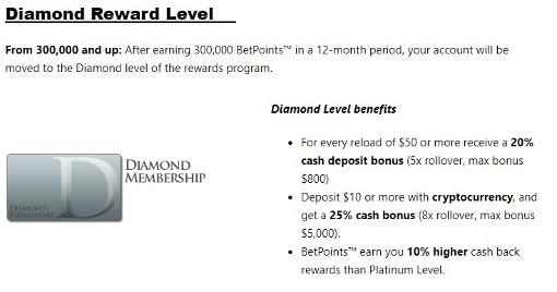 Bookmaker Diamond Reward Level