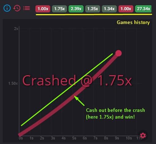CSGO500 Crash game after the crash
