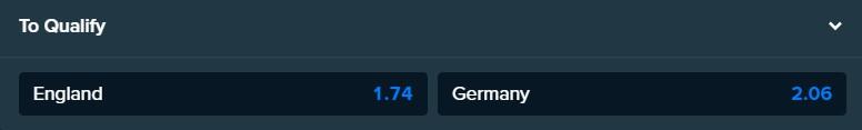 Germany to qualify