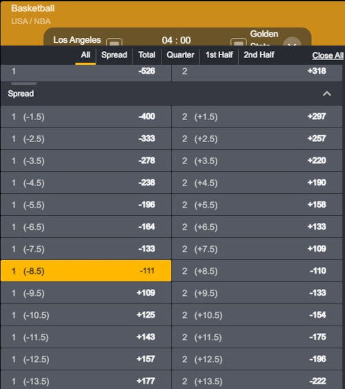 Lakers Golden State Spread