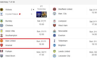 Premier League Prediction ⚽ Manchester United vs Arsenal