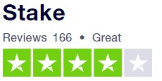 Stake Great rate over 166 votes on Trustpilot